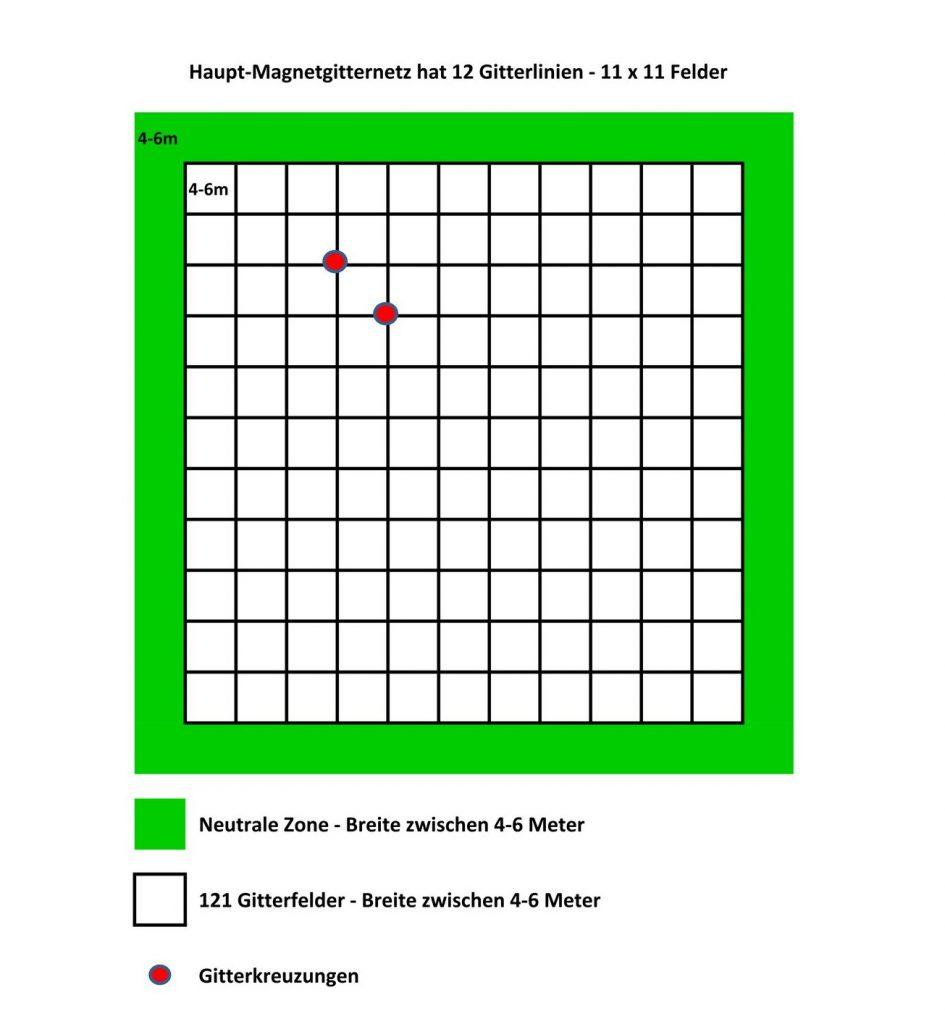 Dieses Bild hat ein leeres Alt-Attribut. Der Dateiname ist Haupt-Magnetgitternetz_01-945x1024.jpg